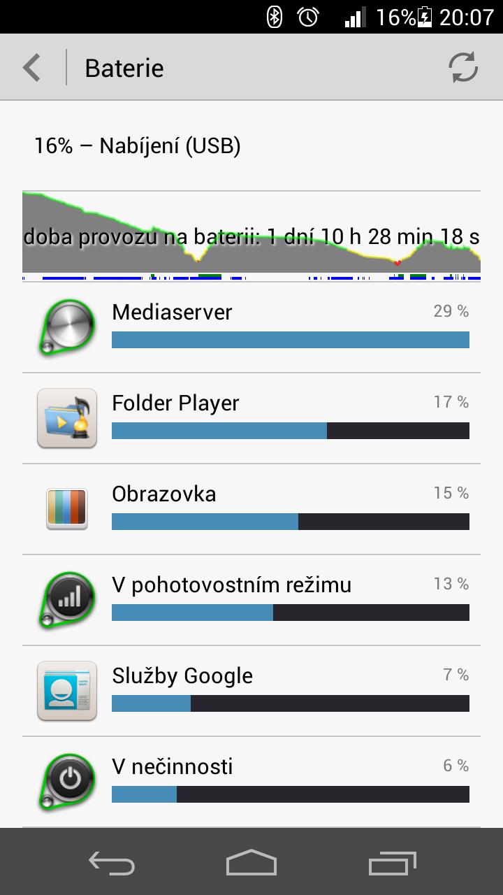00_USB nabíjení
