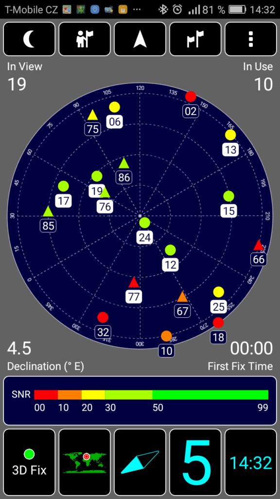 GPS signál na telefonu